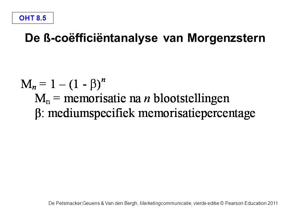 OHT 8.6 De Pelsmacker,Geuens & Van den Bergh, Marketingcommunicatie, vierde editie © Pearson Education 2011 De ß-coëfficiëntanalyse: blootstelling en memorisatie