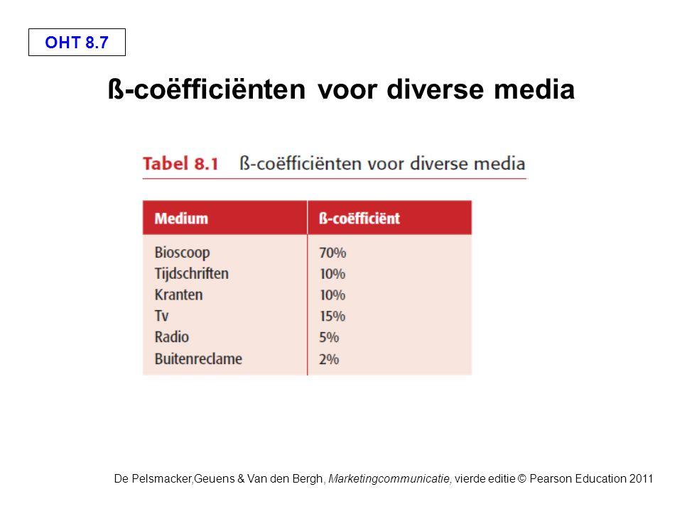 OHT 8.18 De Pelsmacker,Geuens & Van den Bergh, Marketingcommunicatie, vierde editie © Pearson Education 2011 Cost per thousand (CPT)