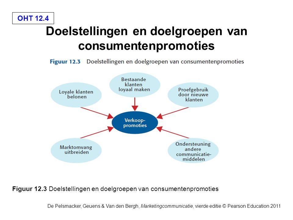 OHT 12.4 De Pelsmacker, Geuens & Van den Bergh, Marketingcommunicatie, vierde editie © Pearson Education 2011 Doelstellingen en doelgroepen van consumentenpromoties Figuur 12.3 Doelstellingen en doelgroepen van consumentenpromoties