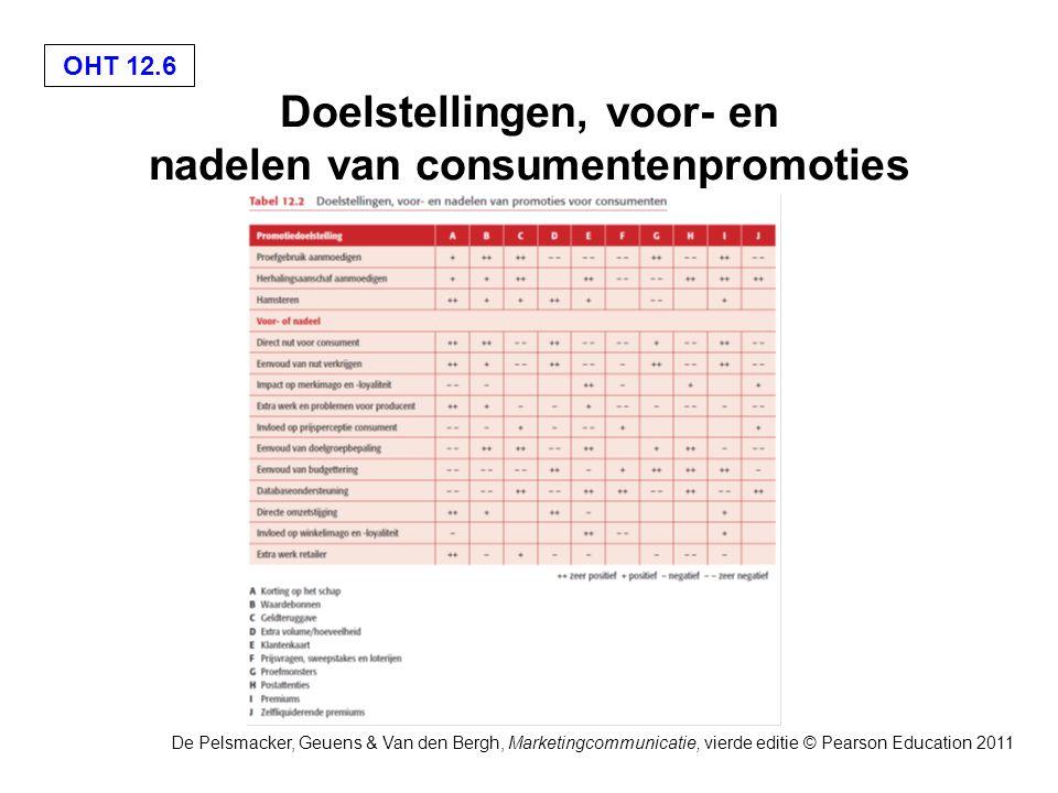 OHT 12.6 De Pelsmacker, Geuens & Van den Bergh, Marketingcommunicatie, vierde editie © Pearson Education 2011 Doelstellingen, voor- en nadelen van consumentenpromoties