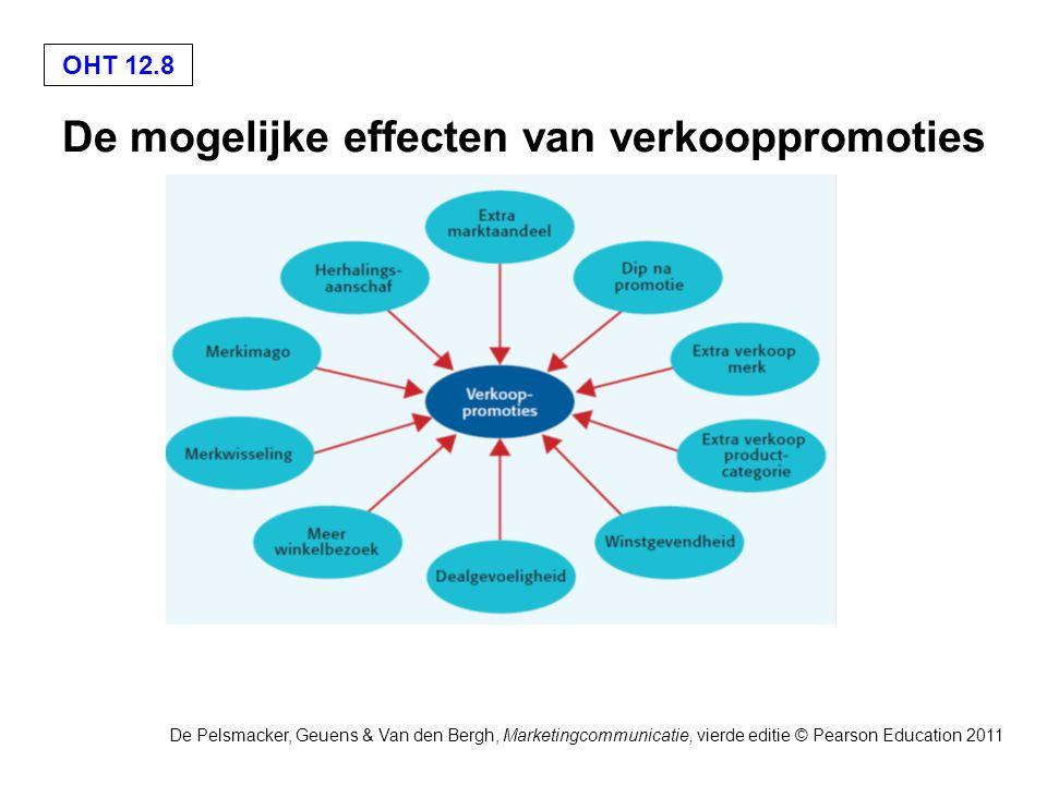 OHT 12.8 De Pelsmacker, Geuens & Van den Bergh, Marketingcommunicatie, vierde editie © Pearson Education 2011 De mogelijke effecten van verkooppromoties