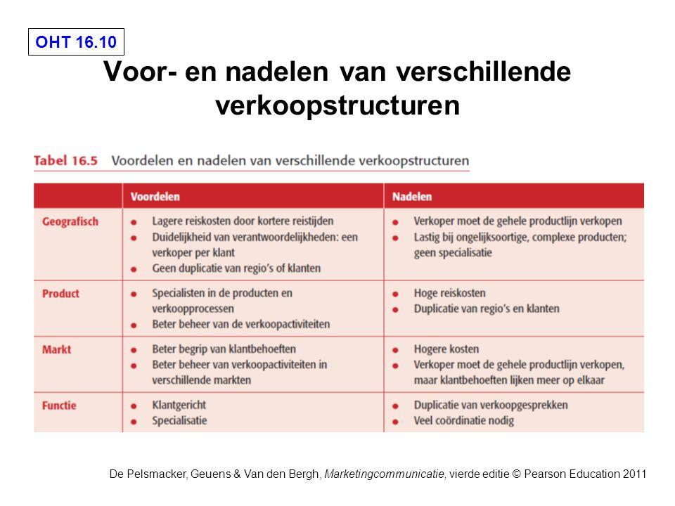 OHT 16.10 De Pelsmacker, Geuens & Van den Bergh, Marketingcommunicatie, vierde editie © Pearson Education 2011 Voor- en nadelen van verschillende verkoopstructuren