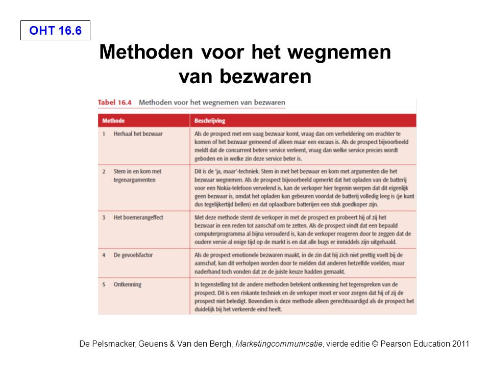 OHT 16.7 De Pelsmacker, Geuens & Van den Bergh, Marketingcommunicatie, vierde editie © Pearson Education 2011 Een deal afhandelen