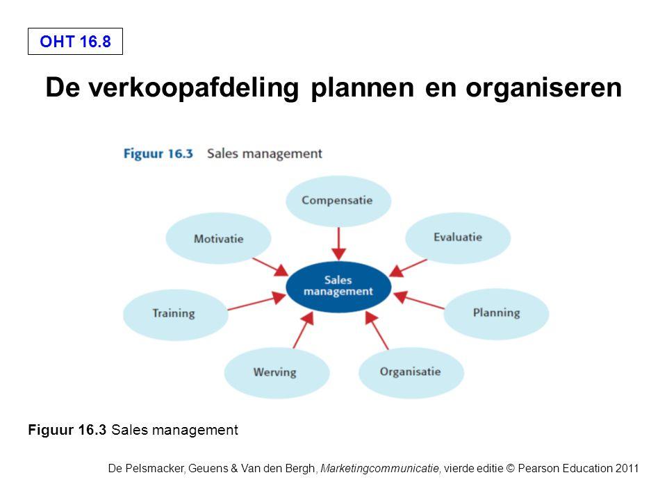 OHT 16.8 De Pelsmacker, Geuens & Van den Bergh, Marketingcommunicatie, vierde editie © Pearson Education 2011 De verkoopafdeling plannen en organiseren Figuur 16.3 Sales management