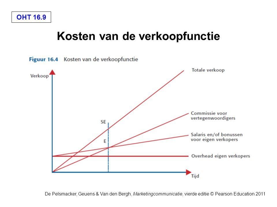 OHT 16.9 De Pelsmacker, Geuens & Van den Bergh, Marketingcommunicatie, vierde editie © Pearson Education 2011 Kosten van de verkoopfunctie