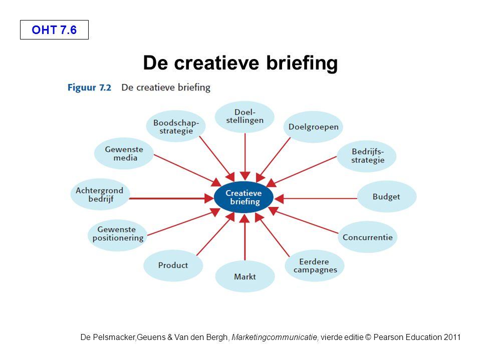 OHT 7.6 De Pelsmacker,Geuens & Van den Bergh, Marketingcommunicatie, vierde editie © Pearson Education 2011 De creatieve briefing