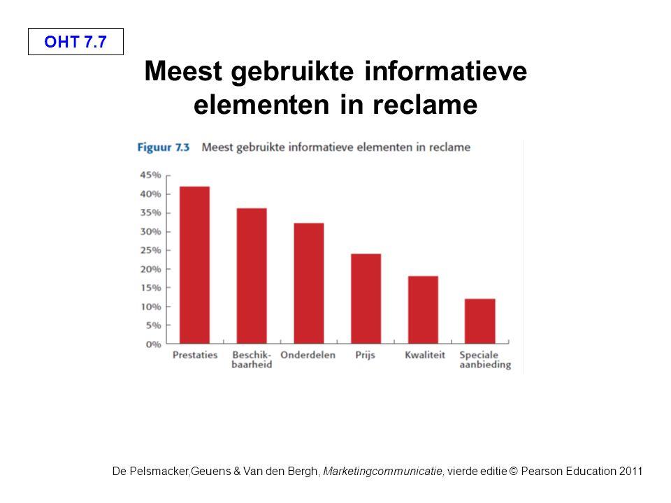 OHT 7.8 De Pelsmacker,Geuens & Van den Bergh, Marketingcommunicatie, vierde editie © Pearson Education 2011 Voor- en nadelen van vergelijkende reclame