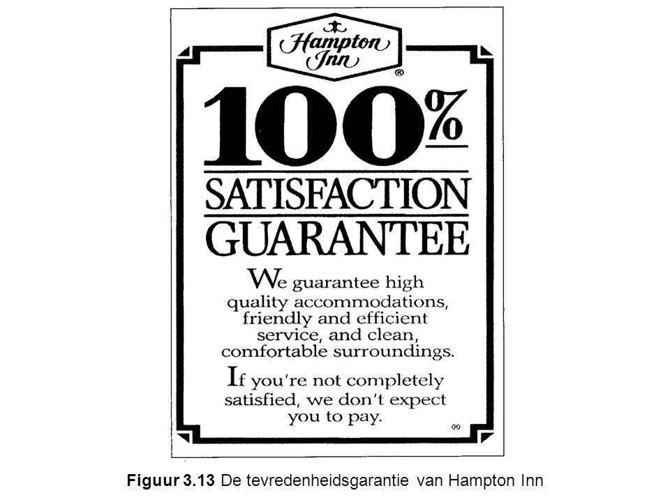 Figuur 3.13 De tevredenheidsgarantie van Hampton Inn