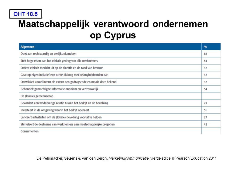 OHT 18.6 De Pelsmacker, Geuens & Van den Bergh, Marketingcommunicatie, vierde editie © Pearson Education 2011 Maatschappelijk verantwoord ondernemen op Cyprus (vervolg)