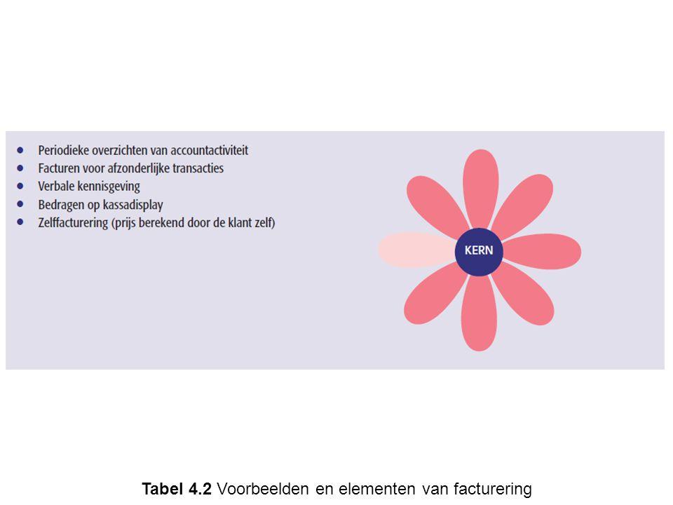 Tabel 4.2 Voorbeelden en elementen van facturering