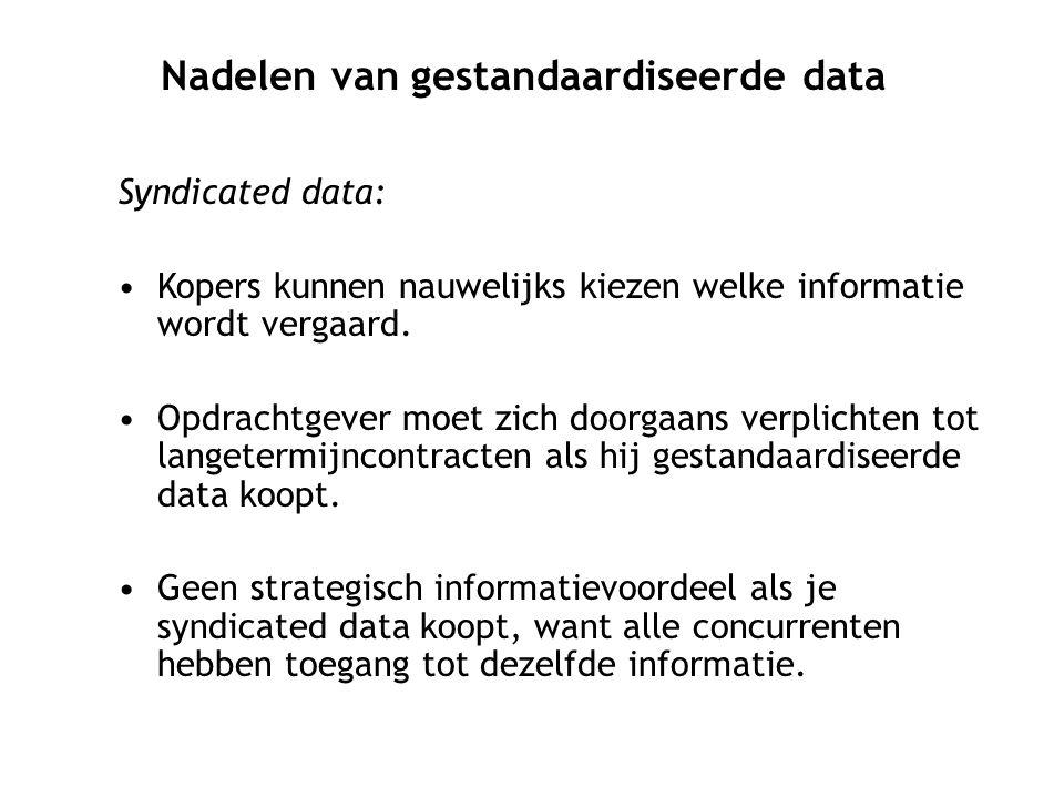 Syndicated data: Kopers kunnen nauwelijks kiezen welke informatie wordt vergaard.