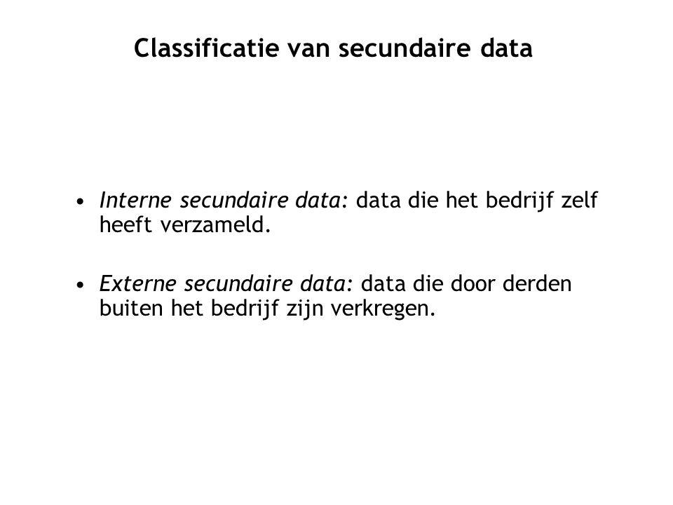 Interne secundaire data: data die het bedrijf zelf heeft verzameld.