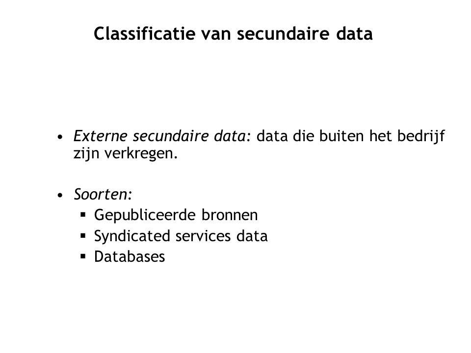 Externe secundaire data: data die buiten het bedrijf zijn verkregen.