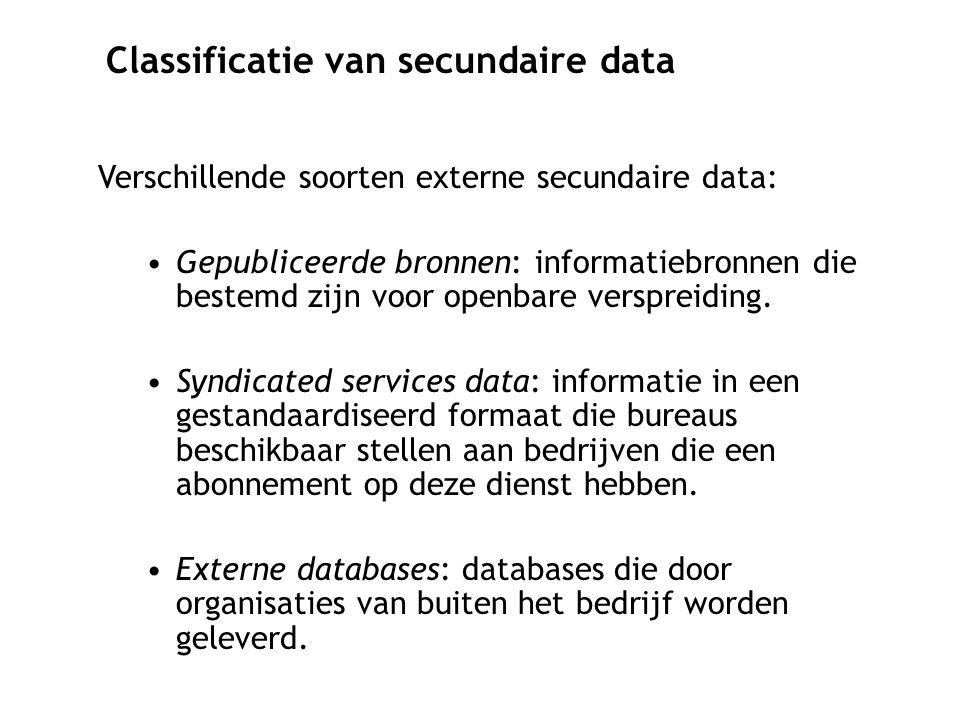 Verschillende soorten externe secundaire data: Gepubliceerde bronnen: informatiebronnen die bestemd zijn voor openbare verspreiding.
