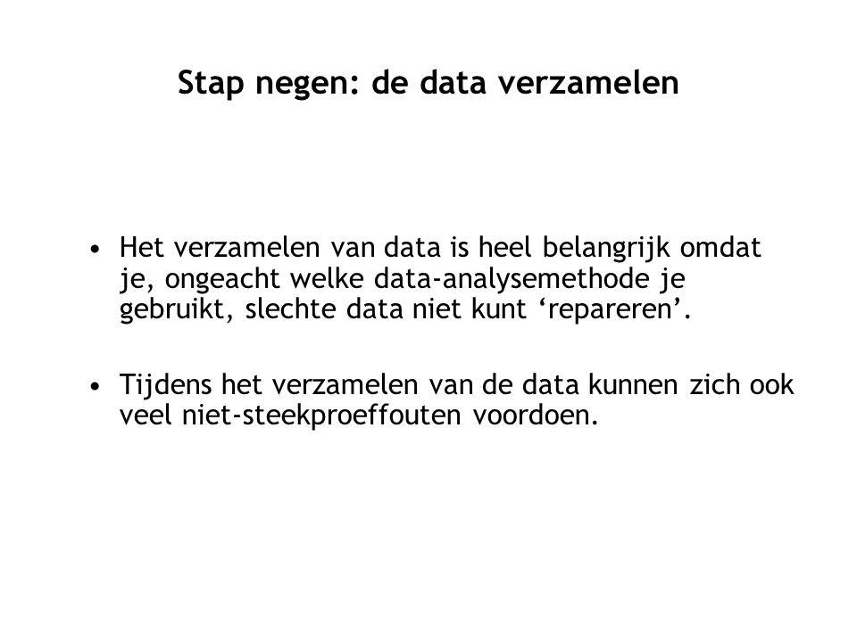 Het verzamelen van data is heel belangrijk omdat je, ongeacht welke data-analysemethode je gebruikt, slechte data niet kunt 'repareren'. Tijdens het v