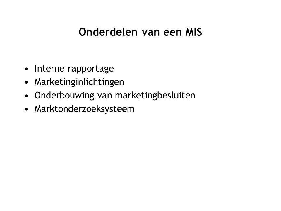 Onderdelen van een MIS Interne rapportage Marketinginlichtingen Onderbouwing van marketingbesluiten Marktonderzoeksysteem