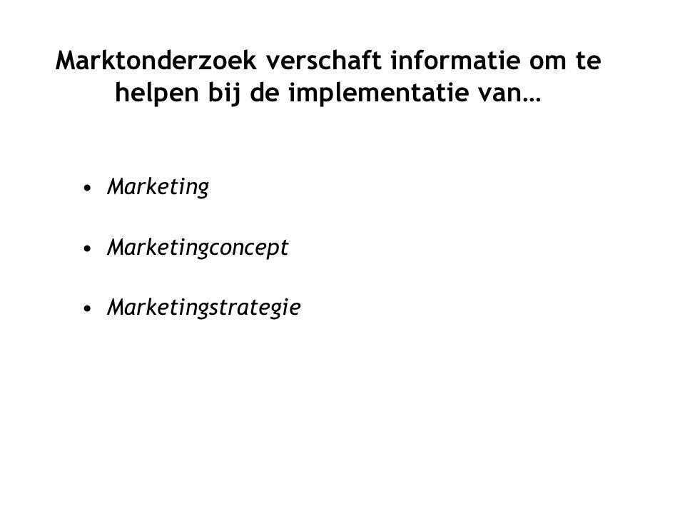 Marketing Marketingconcept Marketingstrategie Marktonderzoek verschaft informatie om te helpen bij de implementatie van…