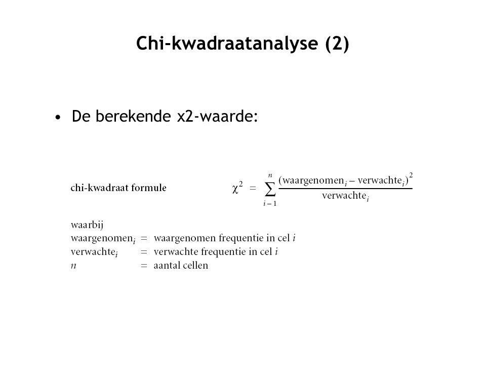 Chi-kwadraatanalyse (2) De berekende χ2-waarde: