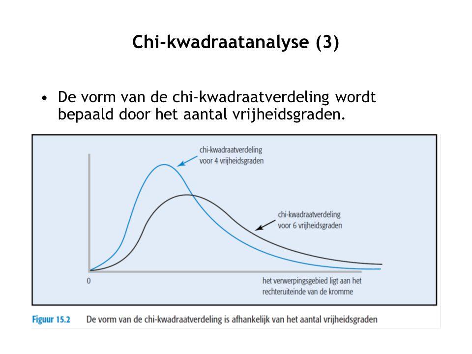 Chi-kwadraatanalyse (3) De vorm van de chi-kwadraatverdeling wordt bepaald door het aantal vrijheidsgraden.