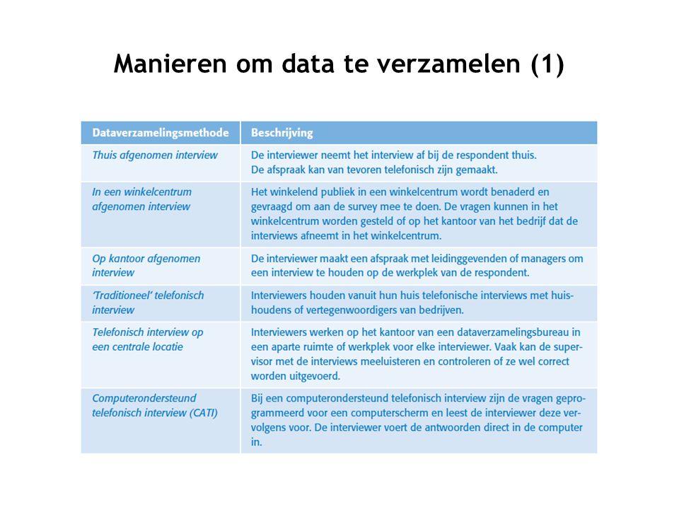 Manieren om data te verzamelen (1)