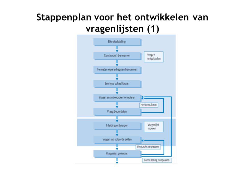 Stappenplan voor het ontwikkelen van vragenlijsten (1)