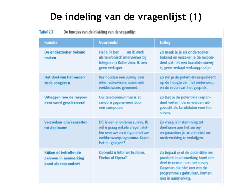 De indeling van de vragenlijst (2)