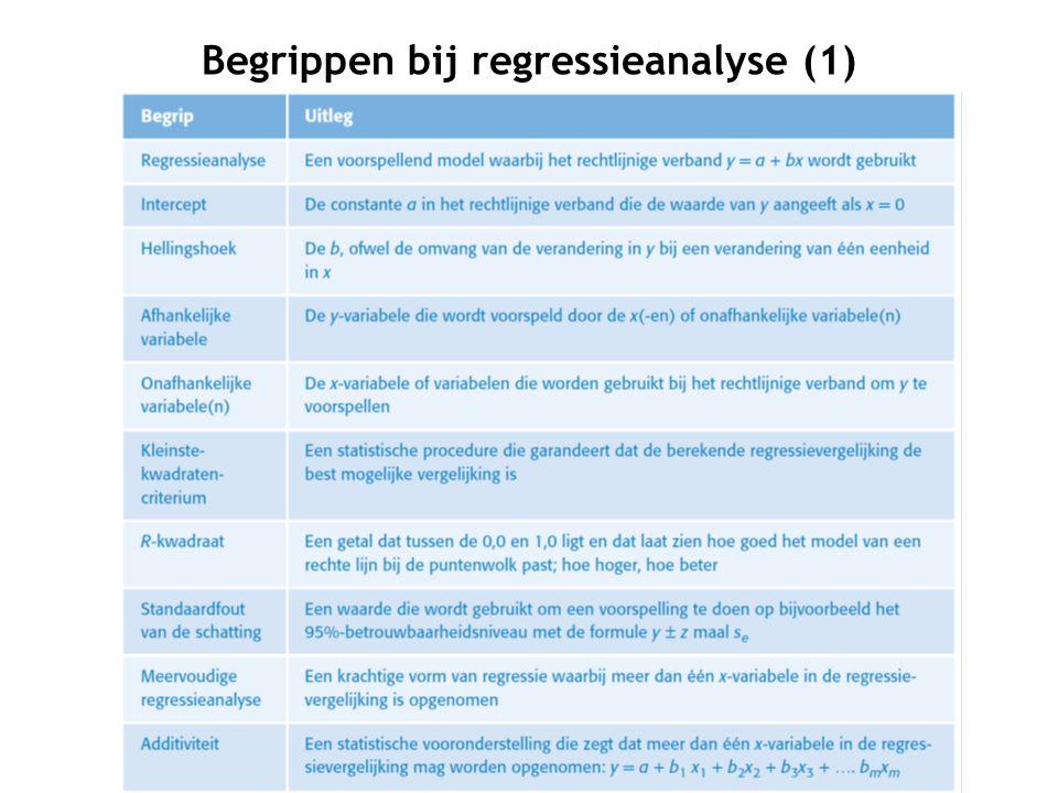 Begrippen bij regressieanalyse (1)