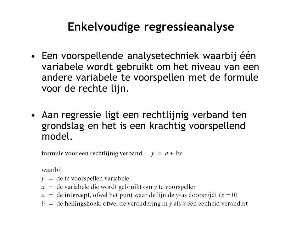 Enkelvoudige regressieanalyse Een voorspellende analysetechniek waarbij één variabele wordt gebruikt om het niveau van een andere variabele te voorspellen met de formule voor de rechte lijn.
