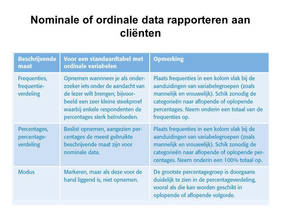 Nominale of ordinale data rapporteren aan cliënten