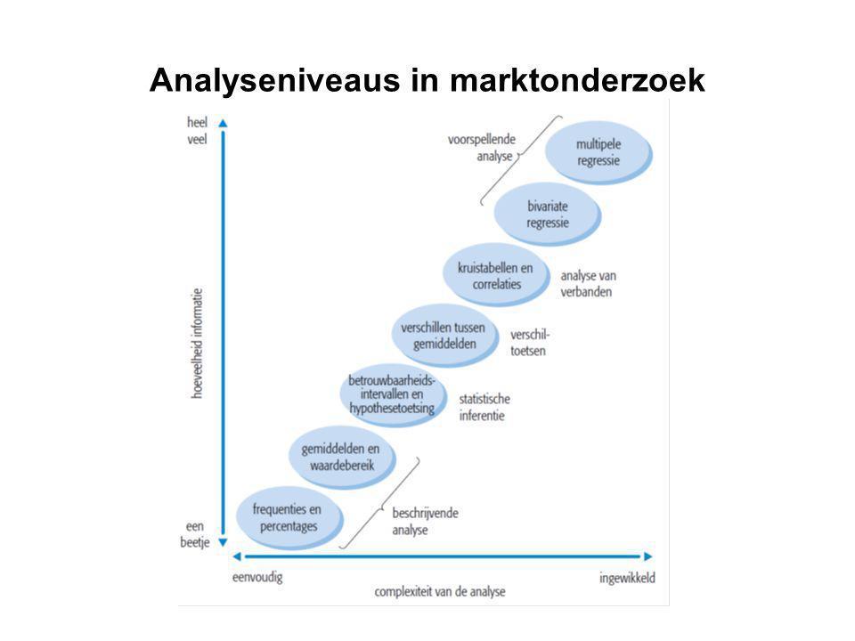 Twee verzamelingen maten worden veel gebruikt om de informatie uit een steekproef te beschrijven:  Centrummaten: maten die de 'gemiddelde' respondent of het typerende antwoord beschrijven.