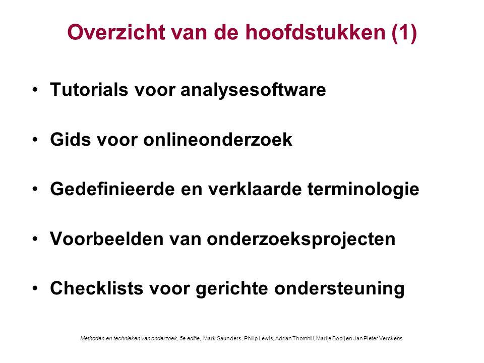 Overzicht van de hoofdstukken (1) Tutorials voor analysesoftware Gids voor onlineonderzoek Gedefinieerde en verklaarde terminologie Voorbeelden van on