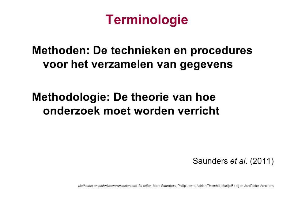 Terminologie Methoden: De technieken en procedures voor het verzamelen van gegevens Methodologie: De theorie van hoe onderzoek moet worden verricht Sa