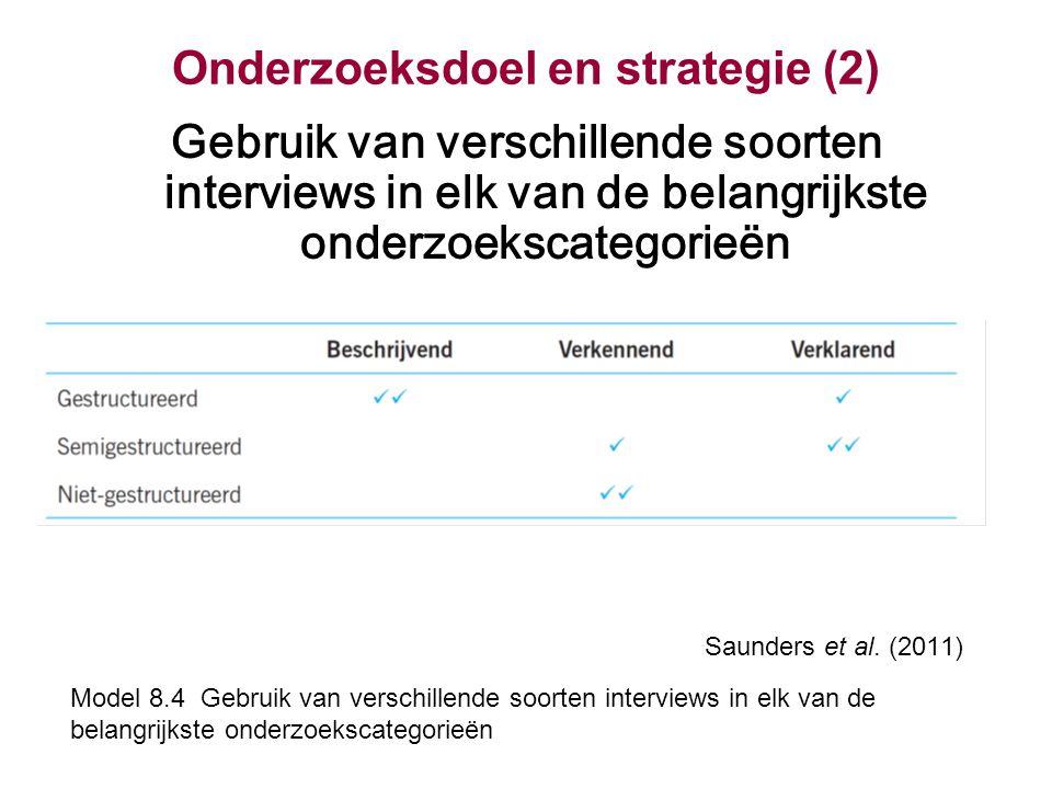 Onderzoeksdoel en strategie (2) Gebruik van verschillende soorten interviews in elk van de belangrijkste onderzoekscategorieën Saunders et al. (2011)