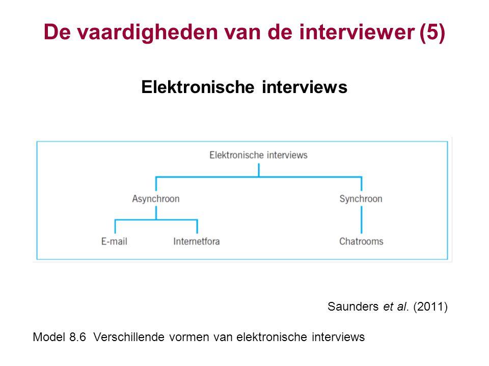 De vaardigheden van de interviewer (5) Elektronische interviews Saunders et al. (2011) Model 8.6 Verschillende vormen van elektronische interviews