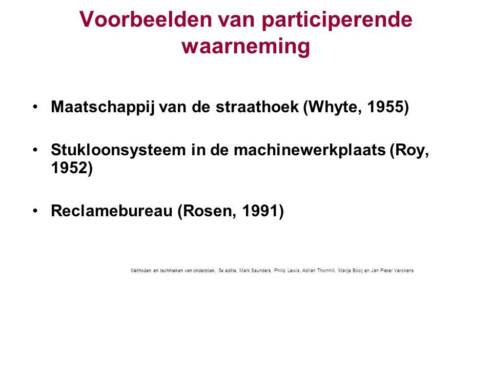 Voorbeelden van participerende waarneming Maatschappij van de straathoek (Whyte, 1955) Stukloonsysteem in de machinewerkplaats (Roy, 1952) Reclamebure