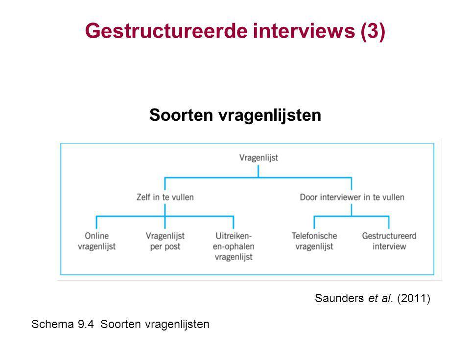 Gestructureerde interviews (3) Soorten vragenlijsten Saunders et al. (2011) Schema 9.4 Soorten vragenlijsten