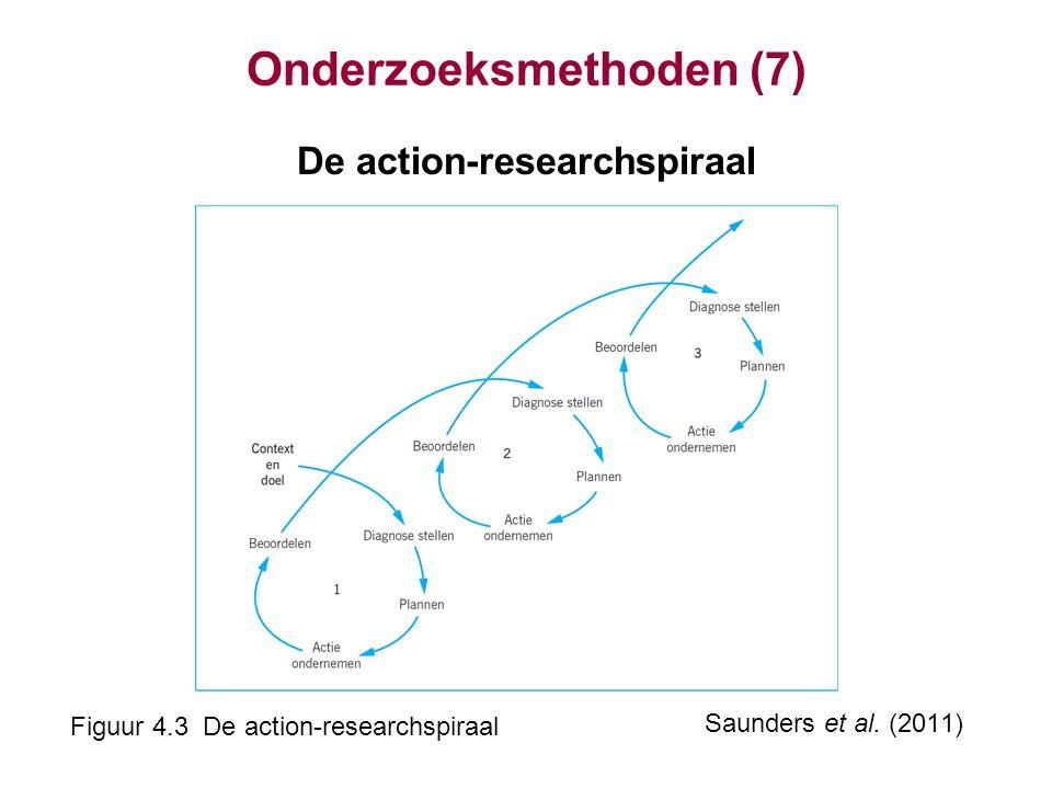 Onderzoeksmethoden (7) De action-researchspiraal Saunders et al. (2011) Figuur 4.3 De action-researchspiraal