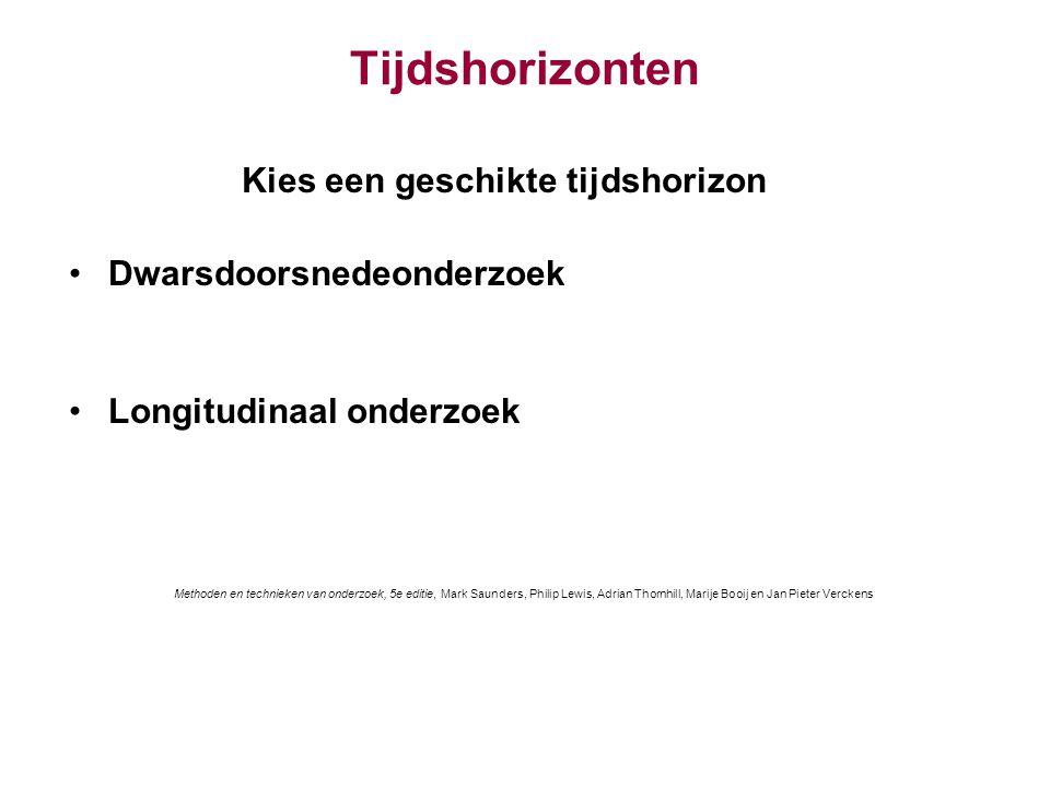 Tijdshorizonten Kies een geschikte tijdshorizon Dwarsdoorsnedeonderzoek Longitudinaal onderzoek Methoden en technieken van onderzoek, 5e editie, Mark