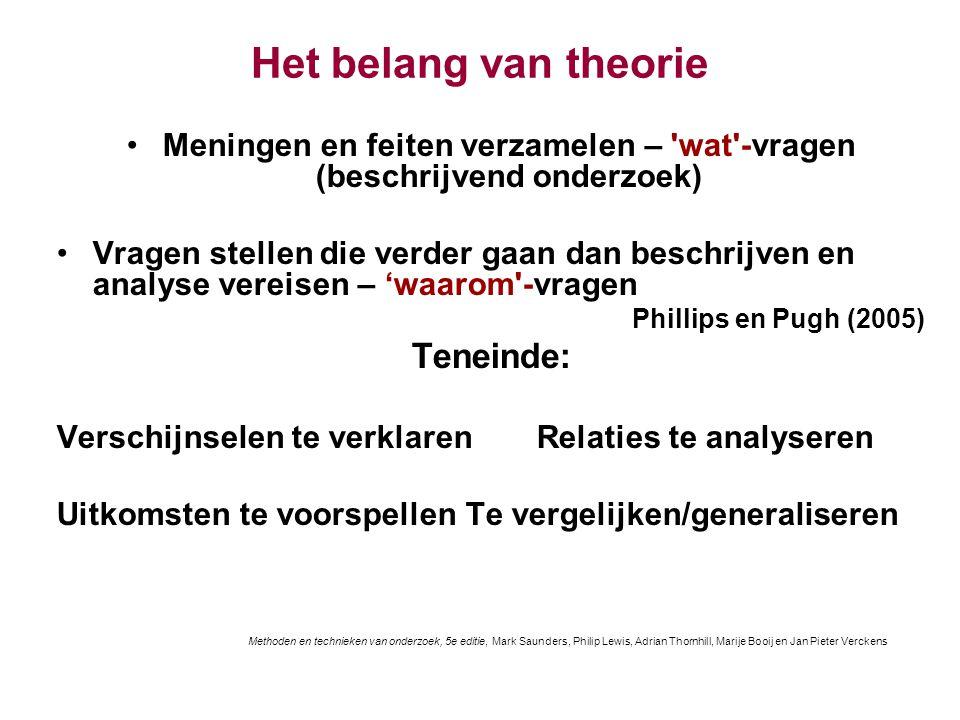 Het belang van theorie Meningen en feiten verzamelen – 'wat'-vragen (beschrijvend onderzoek) Vragen stellen die verder gaan dan beschrijven en analyse