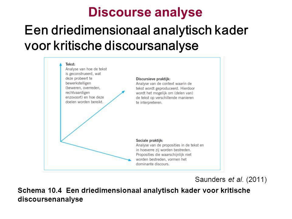 Discourse analyse Een driedimensionaal analytisch kader voor kritische discoursanalyse Saunders et al. (2011) Schema 10.4 Een driedimensionaal analyti