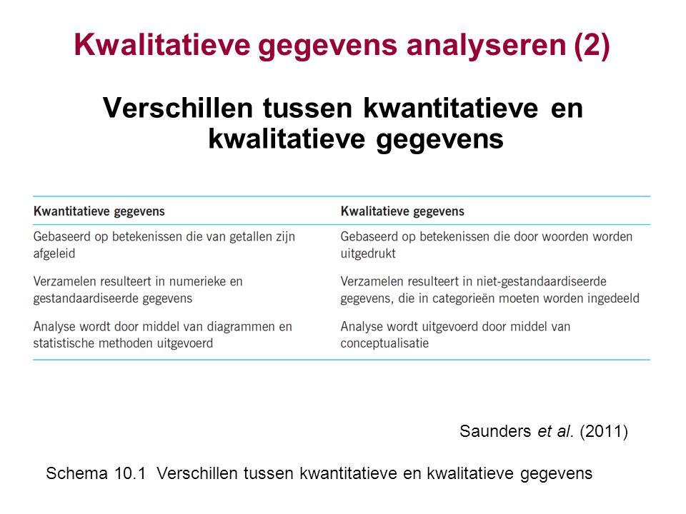 Kwalitatieve gegevens analyseren (2) Verschillen tussen kwantitatieve en kwalitatieve gegevens Saunders et al. (2011) Schema 10.1 Verschillen tussen k