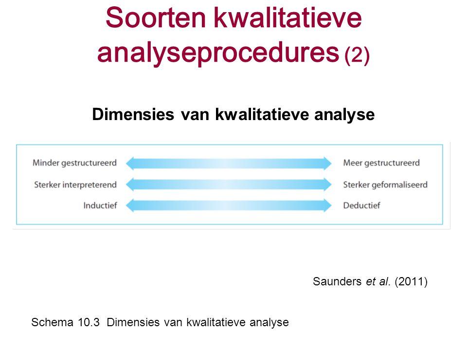 Soorten kwalitatieve analyseprocedures (2) Dimensies van kwalitatieve analyse Saunders et al. (2011) Schema 10.3 Dimensies van kwalitatieve analyse