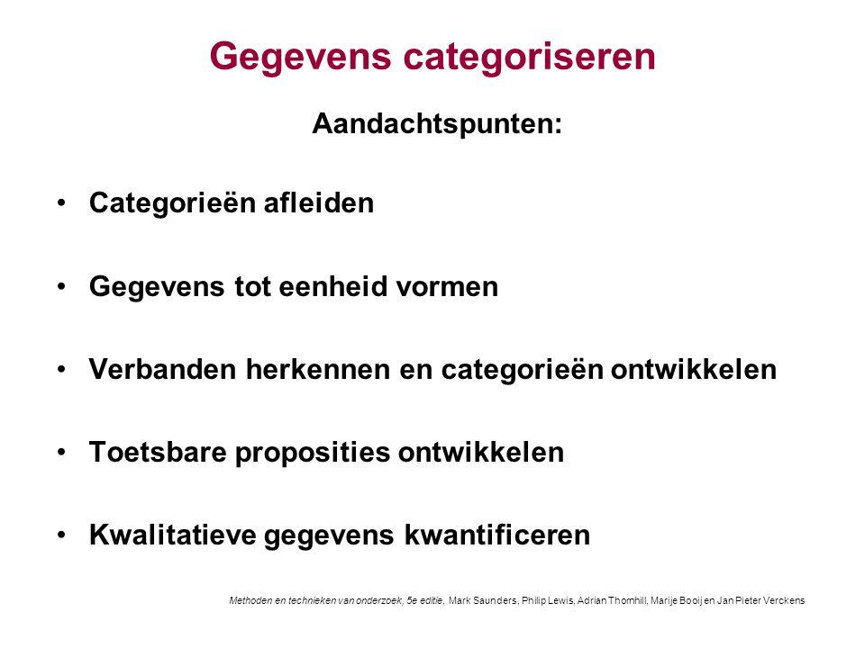 Gegevens categoriseren Aandachtspunten: Categorieën afleiden Gegevens tot eenheid vormen Verbanden herkennen en categorieën ontwikkelen Toetsbare prop