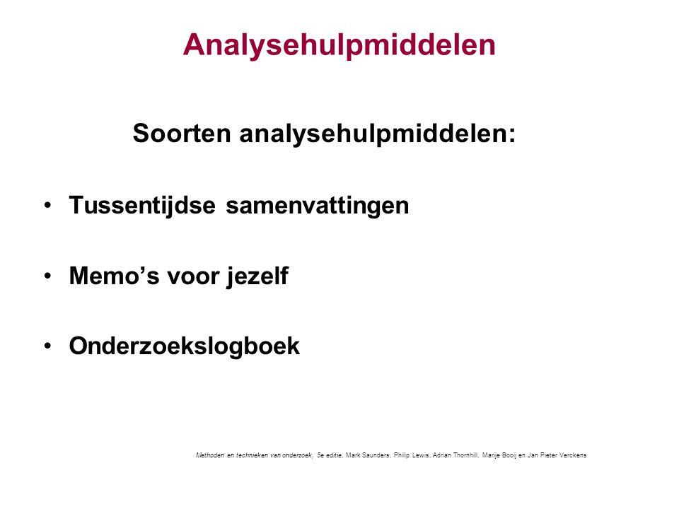 Analysehulpmiddelen Soorten analysehulpmiddelen: Tussentijdse samenvattingen Memo's voor jezelf Onderzoekslogboek Methoden en technieken van onderzoek