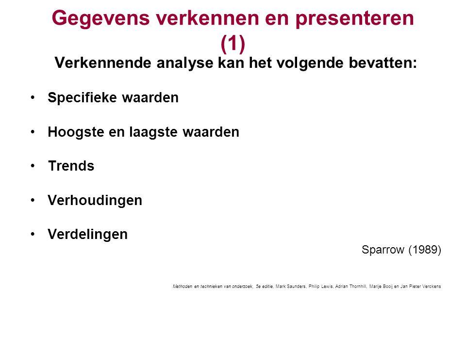Gegevens verkennen en presenteren (1) Verkennende analyse kan het volgende bevatten: Specifieke waarden Hoogste en laagste waarden Trends Verhoudingen
