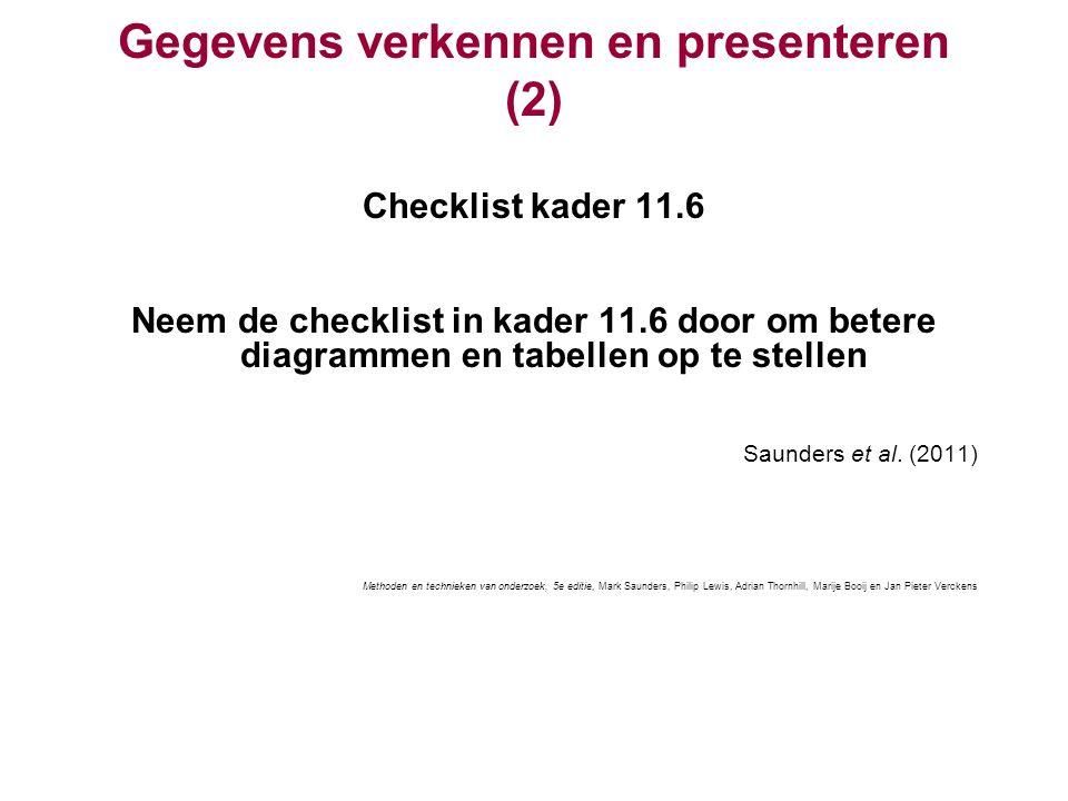 Gegevens verkennen en presenteren (2) Checklist kader 11.6 Neem de checklist in kader 11.6 door om betere diagrammen en tabellen op te stellen Saunder