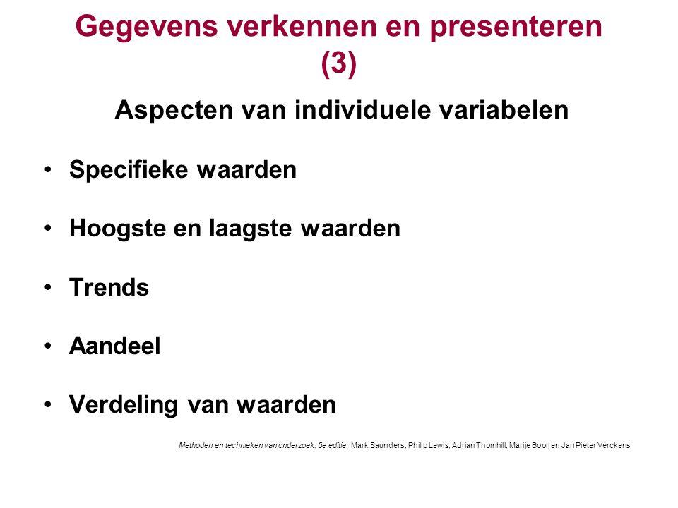 Gegevens verkennen en presenteren (3) Aspecten van individuele variabelen Specifieke waarden Hoogste en laagste waarden Trends Aandeel Verdeling van w