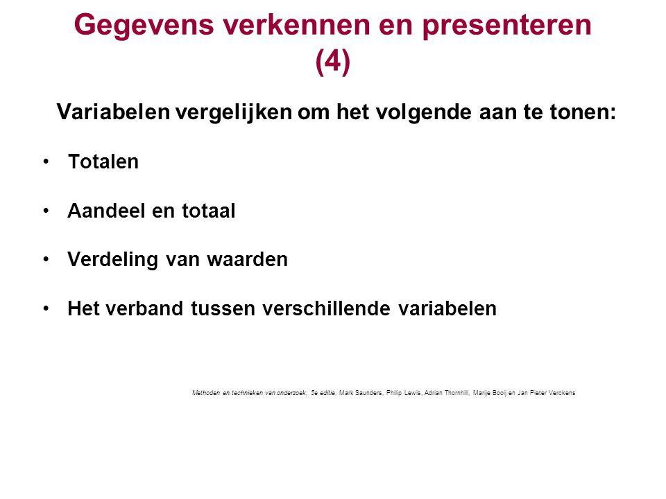 Gegevens verkennen en presenteren (4) Variabelen vergelijken om het volgende aan te tonen: Totalen Aandeel en totaal Verdeling van waarden Het verband