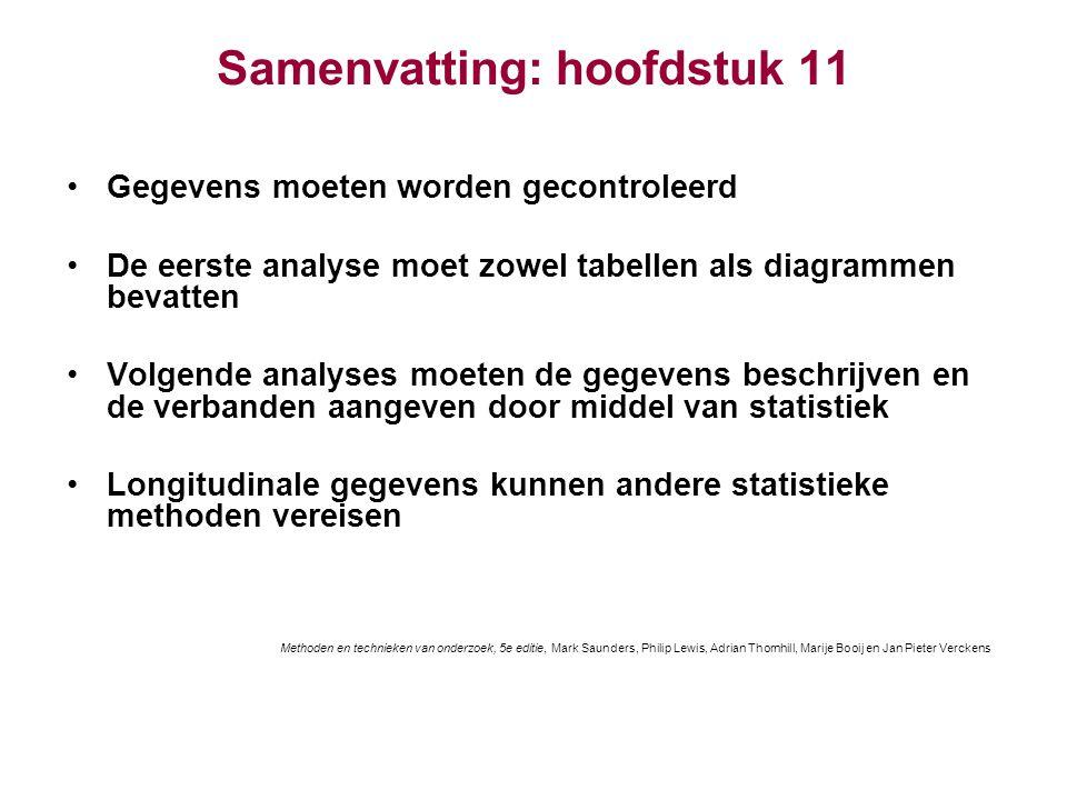Samenvatting: hoofdstuk 11 Gegevens moeten worden gecontroleerd De eerste analyse moet zowel tabellen als diagrammen bevatten Volgende analyses moeten