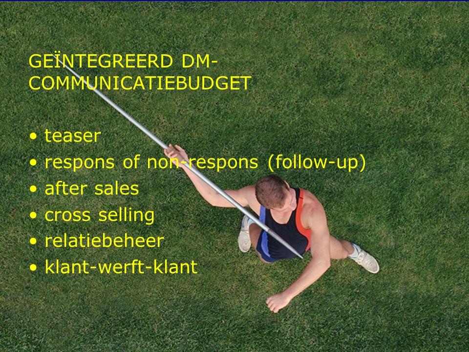 8 GEÏNTEGREERD DM- COMMUNICATIEBUDGET teaser respons of non-respons (follow-up) after sales cross selling relatiebeheer klant-werft-klant